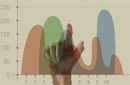 グラフをタッチする指