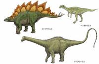 ジュラ紀 北アメリカの恐竜