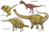 ジュラ紀 アジアの恐竜