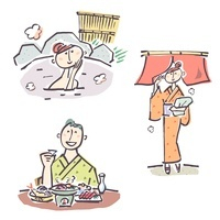 温泉旅館(温泉、湯上がり、食事と晩酌)