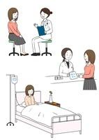 女性の医療 診察と薬の処方と入院