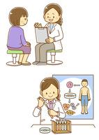 問診を受ける女性、再生医療研究をする女性