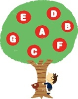アルファベットの木と男の子