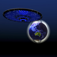 A flying saucer and the magnetic force field protecting the