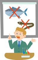 国際会議による漁獲量の制限の決定 60008000495| 写真素材・ストックフォト・画像・イラスト素材|アマナイメージズ