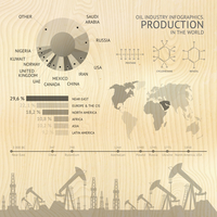 Process of oil production, infographic design elements. Vector illustration.