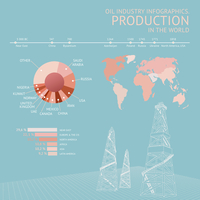 Oil industry infographic on the color background. Vector illustration.