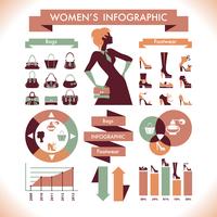 Women's infographic