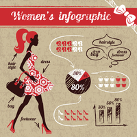 Women's shopping infographic