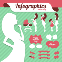 Maternity infographics set