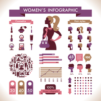 Beautiful Women's Infographic & Symbols