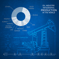 Oil industry infographic elements over texture. Vector illustration.