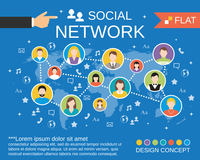Social network computer users communication activity concept layout chart with avatars icons composition templates flat vector i