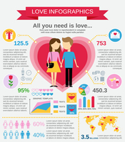 Love marriage couple infographic set with charts and world map vector illustration