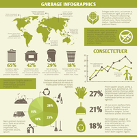 Garbage recycling infographic elements set with icons and charts vector illustration