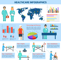 Medical healthcare pharmacology surgery and rehabilitation infographic vector illustration