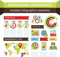 Mobile gps navigation infographic set with charts and world map vector illustration