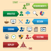 Software development workflow process coding testing analysis infographic vector illustration