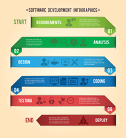 Software development workflow process requirement design deploy paper infographic vector illustration