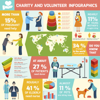 Social responsibility and volunteer organization infographic set vector illustration
