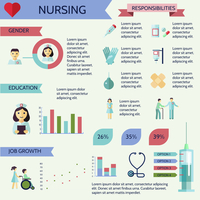 Nursing gender education job growth infographic set vector illustration