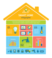 Smart home automation technology infographics utilities icons and elements with graphs and charts design layout vector illustrat