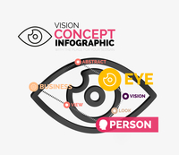 Vision eye infographic conceptual composition with key words - workflow layout, diagram, number options, web design 60016036780| 写真素材・ストックフォト・画像・イラスト素材|アマナイメージズ