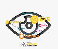 Vision eye infographic conceptual composition with key words - workflow layout, number options, web design, infographics 60016036781| 写真素材・ストックフォト・画像・イラスト素材|アマナイメージズ
