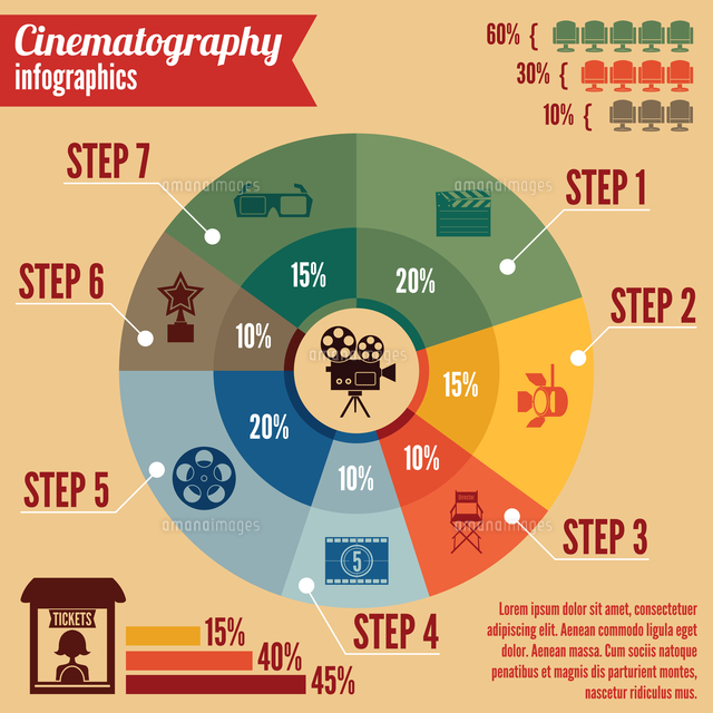 cinema entertainment business infographics design elements for