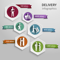 Delivery infographic set with hexagon food courier water flower pizza mail elements vector illustration. 60016004230| 写真素材・ストックフォト・画像・イラスト素材|アマナイメージズ